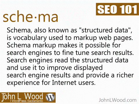 What is schema markup or structured data image
